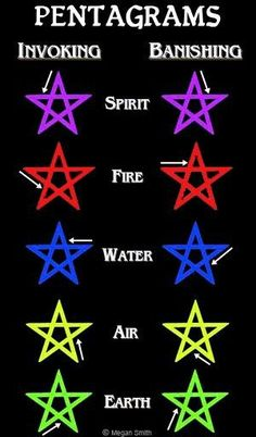 Invoking and banishing pentagram, soon putting up a video on lesser banishing ritual of the pentagram