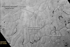 Frozen, craterless plains on Pluto - July 18/19, 2015.