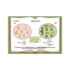 Plansa Adjectivul (definiţie) Classroom, Frame, Literatura, Class Room, Picture Frame, Frames