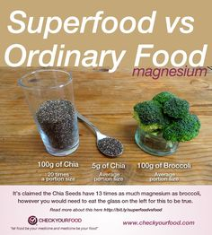The great news about ordinary food — Medium www.checkyourfood.com
