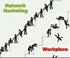 Network Marketing vs. Workplace... Isn't it about time you looked at what a Home Business has to offer you? www.SyntekHomeBusiness.com