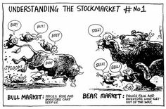 How to predict movements in the stock market
