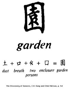 Chinese Characters and Genesis | Answers in Genesis