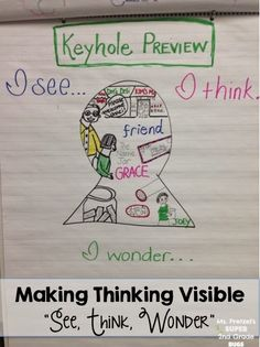 "Making Thinking Visible--""See, Think, Wonder"" with The Name Jar by Yangsook Choi. Visual Thinking, Thinking Maps, Design Thinking, Critical Thinking, Thinking Strategies, Thinking Skills, Teaching Strategies, Teaching Resources, Visible Thinking Routines"