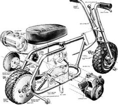 new ideas for mini bike diy drift trike Build A Go Kart, Diy Go Kart, Build A Bike, Mini Bike, Mini Motorbike, Motos Bobber, Go Kart Plans, Velo Cargo, Motorised Bike