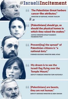 Jewish settlers-colonists supremacist genocidal racism in occupied/colonized Palestine Elie Wiesel, Ayelet Shaked, Ariel, Palestine History, Israeli Flag, Where Is The Love, Semitic Languages, Cancer, Justiz