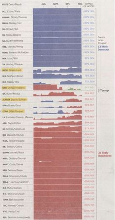 NY Times Race Visualization