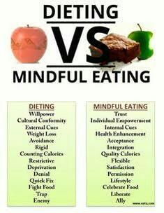 Dieting vs Mindful Eating and intuitive eating. Ditch the diet mindset this year and actually make lasting changes to your health. Healthy Mind, Get Healthy, Healthy Habits, Eating Healthy, Healthy Dishes, Healthy Meals, Health And Wellness, Health Fitness, Fitness Plan
