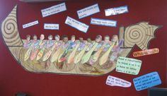 Making a waka for your class First Day Activities, Sorting Activities, Preschool Activities, Class Displays, Classroom Displays, Classroom Projects, Projects For Kids, Classroom Ideas, Special Needs Art
