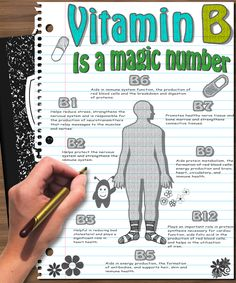 Vitamin B Is A Magic Number  By Tammy Buckley [a good multi B complex is best as some B vitamins need the others to work but one could add extra B they think is lacking]