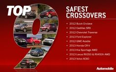 Top 9 Safest Crossovers on the Market Today