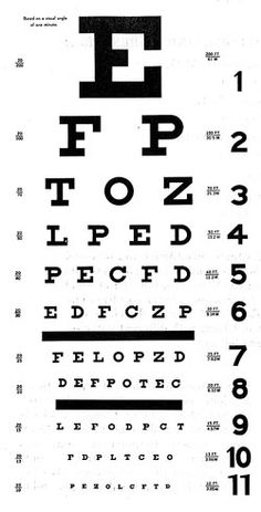 The Snellen visual acuity chart. Please credit National Eye Institute, National Institutes of Health. Eye Chart Printable, Eye Sight Test, Eye Test Chart, Dramatic Play Themes, Vie Motivation, Eye Exam, Vision Eye, Eye Doctor, Small Letters