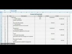 Here is the video about Posting Ledger - LEDGER from JOURNAL, Simple method with solved problem, Hope this will help you to get the subject knowledge at the . Pastel Accounting, Sage Accounting, Accounting Process, Financial Accounting, Trial Balance, Sage 50, Small Business Help, General Ledger, Office Ideas