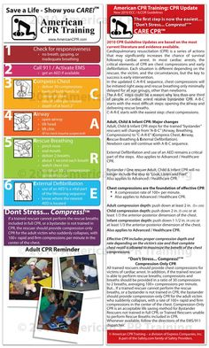 CPR New Guidelines by The American Heart Association