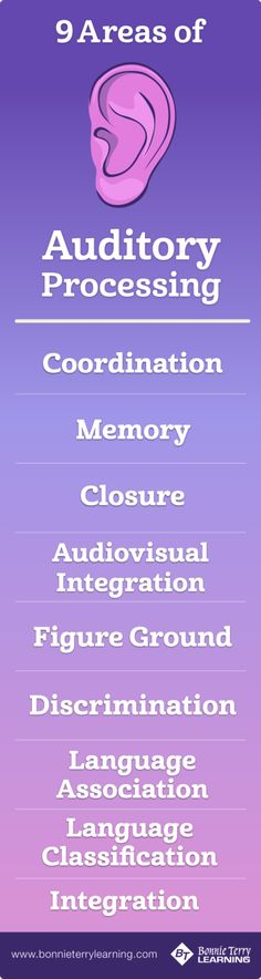 auditory memory Learning Disabilities Help -Phonemic Awareness, Areas of Auditory Processing Auditory Processing Activities, Auditory Processing Disorder, Speech Therapy Activities, Autism Activities, Autism Resources, Speech Language Pathology, Speech And Language, Learning Support, Sensory Integration