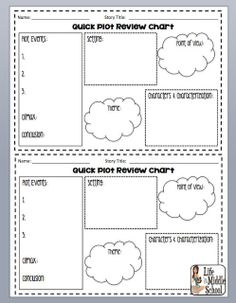 Quick Plot Element Review Chart by Life in Middle School