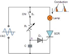 Thyristor Half Wave Phase Control