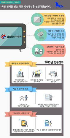 2014 방송통신위원회 업무보고