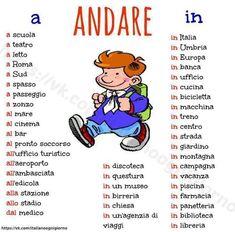 Andare...o... andare in? #LearnItalian #materialididattici #preposizioni #ItalianoL2/LS