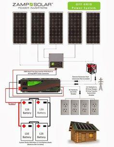 lh5.googleusercontent.com -tsrqwsMsKMM UqeQEPbiCrI AAAAAAAAAJc fIvD_-8tDjQ w671-h864-no Cabin+Kit+Wire+Chart.jpg