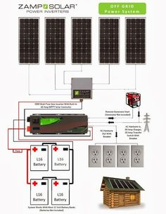 solar panel wiring diagram solar battery banks wiring diagram for ge appliances