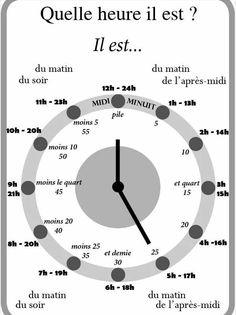 Le heure