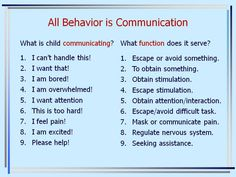 """""""What is the child communicating and what function does it serve? Teaching Emotions, Learning For Life, Applied Behavior Analysis, Behavior Interventions, Elementary School Counseling, Behavior Modification, Behaviour Management, Instructional Coaching, Speech Therapy Activities"""