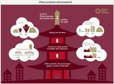 China is hiding gold… lots of it