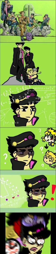JoJo's Bizarre Adventure: Image Gallery | Know Your Meme