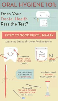 How does your dental care stack up? - Oral and Dental Health Center 2020 Dental Facts, Dental Humor, Dental Hygienist, Dental Health, Oral Health, Dental Care, Teeth Health, Health Care, Dental Surgery