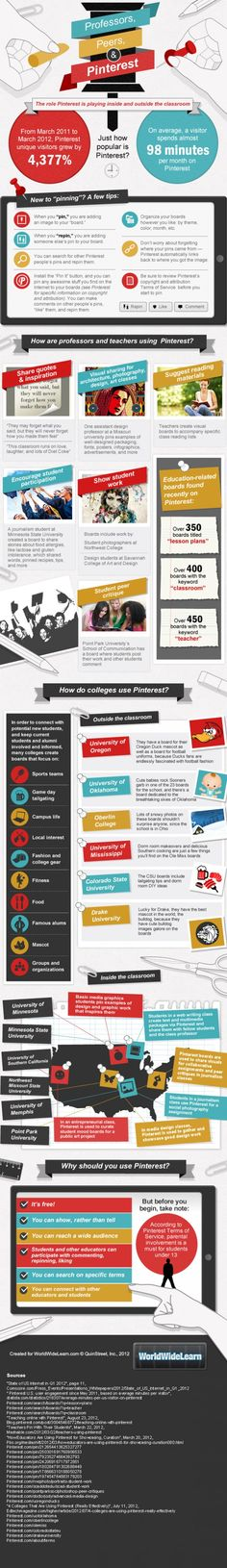 How #Pinterest can be used in the classrooms #Infographic
