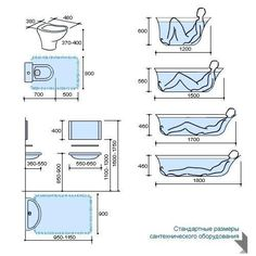 Bathroom Layout ada bathroom sinks | ada requirements bathrooms » bathroom design