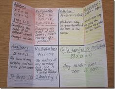 Addition and multiplication property foldable