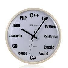 Billedresultat for programing clock