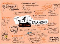 The Art of Explanation Sketchnotes