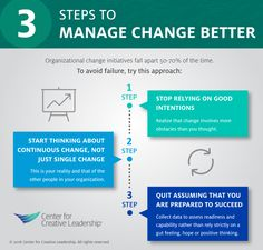 4 Reasons Why You Fail at Change - Center for Creative Leadership