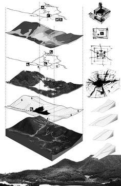 Group F. Architecture Site, Site Analysis Architecture, Architecture Presentation Board, Landscape Architecture Design, Architecture Graphics, Architecture Drawings, Architecture Portfolio, Architecture Diagrams, Presentation Boards