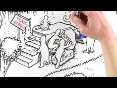 ▶ Building Adult Capabilities to Improve Child Outcomes: A Theory of Change - YouTube