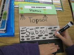 Third Grade Thinkers: Science: A Soil Study-Layers of Soil flip book First Grade Science, Primary Science, Elementary Science, Middle School Science, Science Classroom, Teaching Science, Science Education, Teaching Ideas, Environmental Education