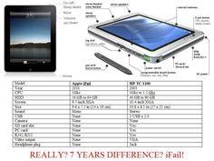 iPad vs. HP TC1100