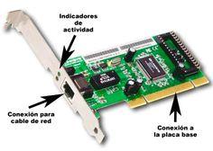 Tarjeta de red: La tarjeta de red de la PC - https://www.perutienda.pe/tarjeta-de-red-la-tarjeta-de-red-de-la-pc/