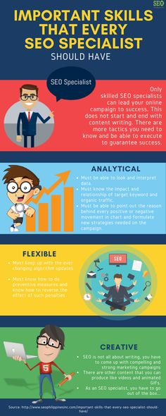 Search Engine Optimization is a very challenging and exciting online marketing strategy. It takes time and demands effort for it to be successful. Many are still not convinced about its benefits and importance. But being in the organic search results for your products or services is a must mainly because we are now living in the digital world.