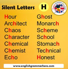 Silent Letters in English from A-Z - English Grammar Here English Grammar Rules, English Phonics, English Writing Skills, English Vocabulary Words, English Phrases, Grammar Lessons, English Language Learning, English Lessons, Teaching English