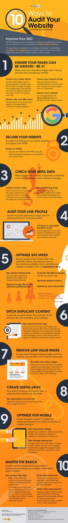 Website SEO Checklist: 10 Steps to Better Google Rankings [Infographic]