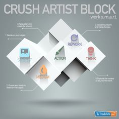 """How to overcome """"Artist Block"""".  A five step method for working S.M.A.R.T."""