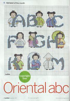 Oriental alphabet