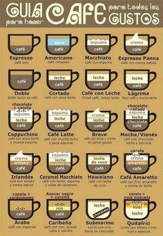 Saber qué tomar en cada momento, al menos en café