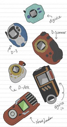 Digivices and their differences through the seasons of Digimon