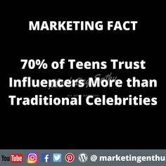 By this marketing fact we can see that so many teens are actually getting influence from influencer than traditional celebrities.   70% of Teens Trust Influencers More than Traditional Celebrities  #marketingenthu #marketingfacts #influence #influencers #influencermarketing #celebrity #marketingtips #marketingtrand #teens #advertisingstrategy #marketingstrategies #socialmediainfluencer #socialmediamarketing #advertisingtips Social Media Influencer, Influencer Marketing, Advertising Strategies, Social Media Marketing, Trust, Teen, Celebrity, Facts, Traditional