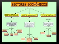 Escribe: Milciades Ruiz El sistema de dominación imperante en la etapa histórica que vivimos nos condiciona en todos los aspectos. No podemos libremente elegir nuestro desarrollo sin tener en cuent…